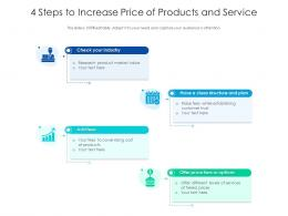 4 Steps To Increase Price Of Products And Service