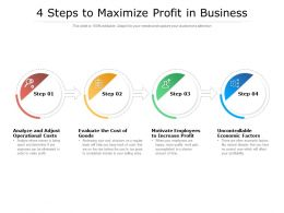 4 Steps To Maximize Profit In Business