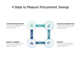 4 Steps To Measure Procurement Savings