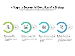 4 Steps To Successful Execution Of A Strategy