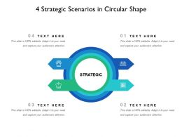 4 Strategic Scenarios In Circular Shape