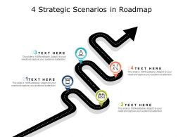 4 Strategic Scenarios In Roadmap