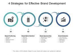 4 Strategies For Effective Brand Development