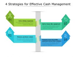 4 Strategies For Effective Cash Management