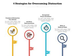 4 Strategies For Overcoming Distraction