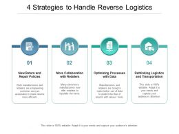 4 Strategies To Handle Reverse Logistics
