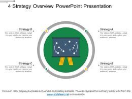 4 Strategy Overview Powerpoint Presentation