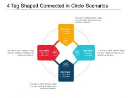 4 Tag Shaped Connected In Circle Scenarios