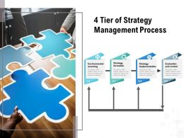 4 Tier Of Strategy Management Process