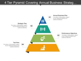 4 Tier Pyramid Covering Annual Business Strategic Plan And Performance Objectives