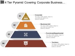 4 Tier Pyramid Covering Corporate Business Unit And Functional Departmental