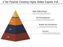 4 Tier Pyramid Covering Highly Skilled Experts Full Time Employees And Modular Workers