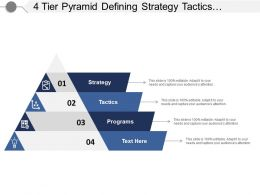 4 Tier Pyramid Defining Strategy Tactics And Programs