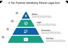 4 Tier Pyramid Identifying Ethical Legal And Economical