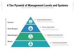 4 Tier Pyramid Of Management Levels And Systems