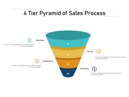 4 Tier Pyramid Of Sales Process