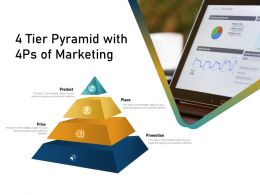 4 Tier Pyramid With 4ps Of Marketing