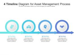 4 Timeline Diagram For Asset Management Process Infographic Template