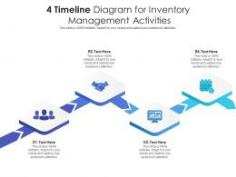4 Timeline Diagram For Inventory Management Activities Infographic Template