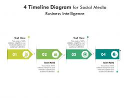 4 Timeline Diagram For Social Media Business Intelligence Infographic Template