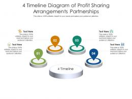 4 Timeline Diagram Of Profit Sharing Arrangements Partnerships Infographic Template