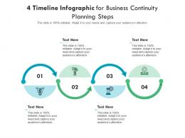 4 Timeline For Business Continuity Planning Steps Infographic Template