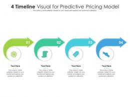 4 Timeline Visual For Predictive Pricing Model Infographic Template