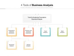 4 Tools Of Business Analysis