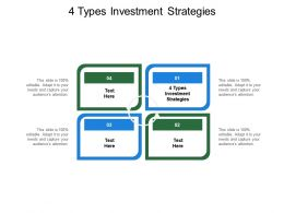 4 Types Investment Strategies Ppt Powerpoint Presentation Professional Show Cpb