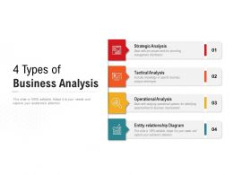 4 Types Of Business Analysis