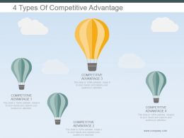 4 Types Of Competitive Advantage Powerpoint Slide Background Designs