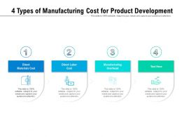 4 Types Of Manufacturing Cost For Product Development