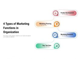 4 Types Of Marketing Functions In Organization