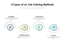 4 Types Of On Job Training Methods