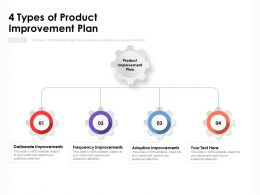 4 Types Of Product Improvement Plan