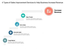 4 Types Of Sales Improvement Services To Help Business Increase Revenue
