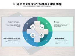 4 Types Of Users For Facebook Marketing