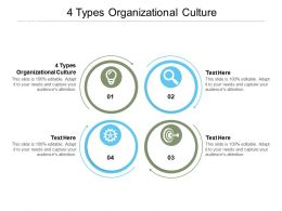 4 Types Organizational Culture Ppt Powerpoint Presentation Layouts Example File Cpb