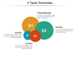 4 Types Warranties Ppt Powerpoint Presentation Professional Deck Cpb