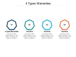 4 Types Warranties Ppt Powerpoint Presentation Summary Example File Cpb