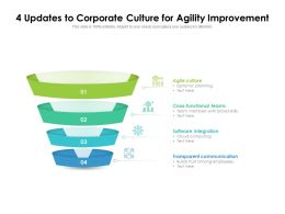 4 Updates To Corporate Culture For Agility Improvement