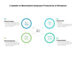 4 Updates To Maximization Employee Productivity At Workplace