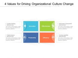 4 Values For Driving Organizational Culture Change