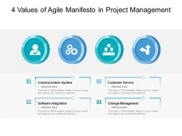 4 Values Of Agile Manifesto In Project Management