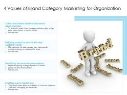 4 Values Of Brand Category Marketing For Organization