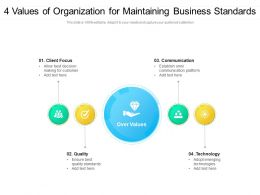 4 Values Of Organization For Maintaining Business Standards