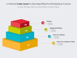 4 Vertical Cube Layer To Develop Effective Workplace Culture