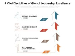 4 Vital Disciplines Of Global Leadership Excellence