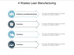 4 Wastes Lean Manufacturing Ppt Powerpoint Presentation Portfolio Structure Cpb