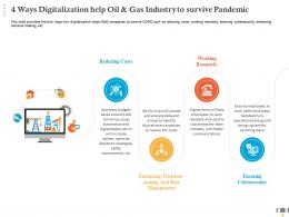 4 Ways Digitalization Help Oil And Gas Industry To Survive Pandemic Communications Ppt Ideas